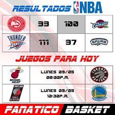 RESULTADOS NBA #FanaticoBasket #Pasion #Por #El #Baloncesto #NBA #ThisisWhyWePlay #Basket #Basketball #Playoffs #2016 #Sigueme #LunesDeGanarSeguidores #FelizLunes