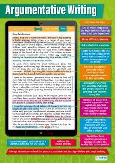 English Posters   English Teaching Resources   A1 Educational Posters Pin for later! writing college essay, free essay, personal essay, order essay, informative essay topics, buy essays online for college Essay Writing Skills, Ielts Writing, Persuasive Essays, Essay Writer, English Writing Skills, Writing Words, Academic Writing, Teaching Writing, Writing Tips