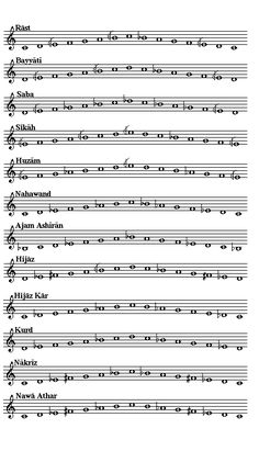 Arabic Maqamat: Arabic maqamat are based on a 24 note octave which includes whole-tones, half-tones and quarter-tones. As in Turkish makams, Arabic maqamat have different names according to pitch and melodic direction. It is interesting to note that the Arabic Bayyati is like the Turkish Huseyni and Ussak (Bayati). Nahawand is the same as the Turkish Puselik and the Western minor scale. Ajam Ashiran is the same as the Turkish Cargah and the Western major scale.