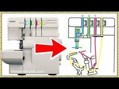 Threading Of Overlock Machine / Pfaff Hobbylock 2 0 - YouTube