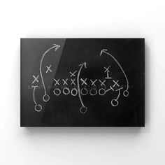 This listing is for one print of an old chalkboard with a football play on it. I have 2 more of these so make sure if youre customizing a set to list No. 1,2, or 3 or choose all 3 :) A perfect print for your little boys room or nursery! This would compliment any of my other sport prints Please