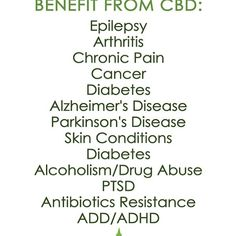 """5 Likes, 2 Comments - Tam Lee (@tworkathome) on Instagram: """"Benefits for using CBD. Do you suffer from any these illness? Check out my profile for more info.…"""""""