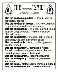 "A listing chart for reference...Words to use instead of ""SAID""."