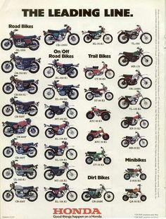 Honda USA 1975