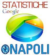 statistiche napoli