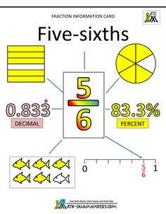 learning fractions sixths 5