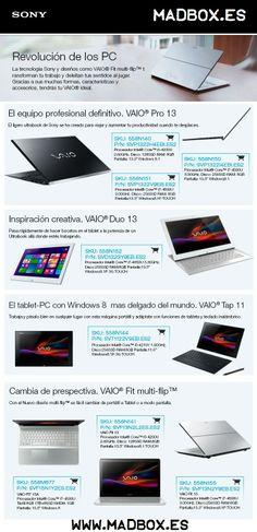 La Revolución de los PC Sony. www.madbox.es