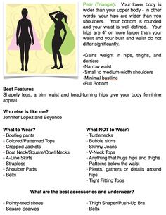 "Fashion tips for the pear/triangle body shape.  A page out of my book ""Overcoming Your Wardrobe"""