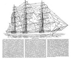 upload.wikimedia.org wikipedia commons 9 93 Sailboat_Diagram.gif