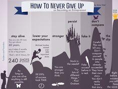 O caminho até o sucesso pode ser tortuoso.