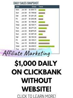 Make Money Blogging, Make Money From Home, Make Money Online, How To Make Money, Creating Passive Income, Affiliate Marketing, Internet Marketing, Online Business, Digital Marketing