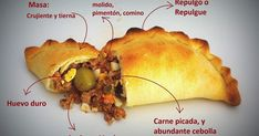 Your SEO optimized title Salty Foods, Salty Snacks, Empanadas Argentinas Recipe, Argentine Recipes, Bolivian Food, Argentina Food, Bone In Chicken Recipes, Beef Empanadas, Ground Beef Recipes
