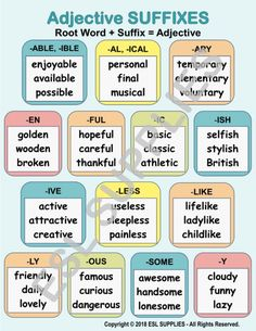 Teach English Learners Grade to identify and create adjectives by using Adjective Suffixes in this anchor chart. English Grammar Tenses, English Grammar For Kids, English Adjectives, English Spelling, English Lessons For Kids, English Language Learners, English Vocabulary Words, English Words, Teaching English