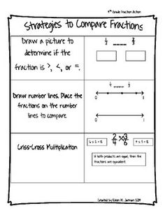 4th Grade Fraction Action Student Math Journal Pages - Aligned to STAAR and CCSS