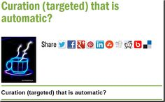 Curation (targeted) that is automatic?