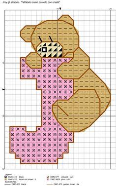 alfabeto colori pastello con orsetti J