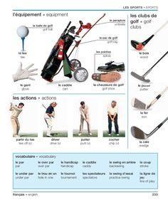 Le golf: L'équipement et les actions