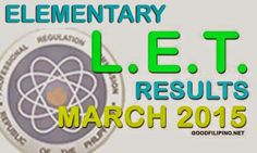 L.E.T Results 2015 | March 2015 Elementary (Alphabetical) LET Results:  E – F – G – H