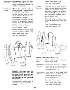 Personalized Patterns: Fitting & Altering - Page 32 Sewing Hacks, Sewing Projects, Clothing Patterns, Sewing Patterns, Back Drawing, Learn To Sew, How To Make, Sewing Alterations, Fabric Strips