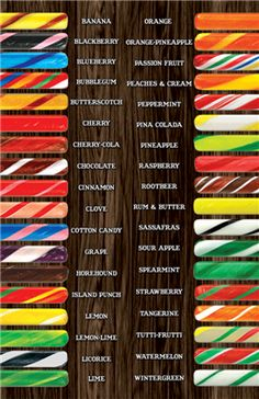 Old Fashioned Candy Sticks Box (Lollipops and Suckers). Gourmet old fashioned stick candy in a variety of flavors. Candy Sticks come in a 80 ct box. Many colors and flavors to choose from. Sticks are 5 inches long. Please note color a Retro Candy, Vintage Candy, 1970s Candy, Vintage Food, Vintage Stuff, Hard Candy, Cool Stuff, Random Stuff, Kitsch