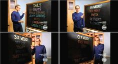Post with 112 votes and 14 views. Alton Brown's Food Lists for Weight Loss Green Desserts, Alton Brown, Food Lists, Carrots, Funny Jokes, Alcohol, Weight Loss, Fruit, Broccoli