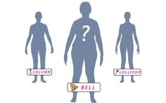 #newyearstylechallenge Day 3 - Which Body Shape are You? This one is by far the most relevant site I've found.