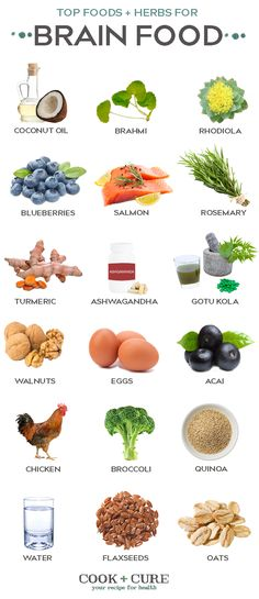 Some days that brain fog just won't quit! Boost your brain power and nourish that noggin with these fresh + delicious super foods! Learn more about our app at cookandcure.com and download @cookandcure for recipes and in depth dietary explanations from renowned health experts. Nutrition plans, remedies and recipes tailored to you! #cookandcure #brainboost #foodismedicine #healthyfood #wellbeing #wellness #nutrition #healthiswealth #healthyfoodporn #wholefood #eat2live #organic #eatclean #insta Nutrition Plans, Health And Nutrition, Health And Wellness, Brain Nutrition, Healthy Tips, Healthy Choices, Healthy Eating, Healthy Recipes, Foods For Brain Health
