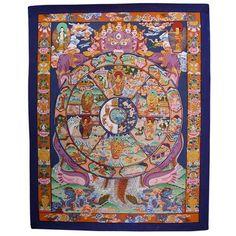 Thangka Painting- Tibetan Wheel of Life