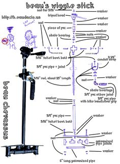 DIY Gimbal Glidecam (Steadicam) Outline for Beau's Wiggle Stick by Chevassus Studios, via Flickr