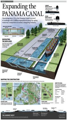 Expanding the Panama Canal #Infographic