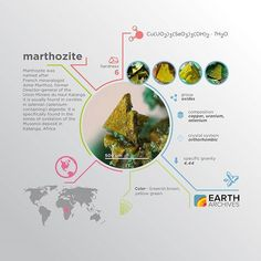 Marthozite was named after French mineralogist Aime Marthoz, former Director-general of the Union Miniere du Haut Katanga. #science #nature #geology #minerals #rocks #infographic #earth #marthozite #congo #katanga