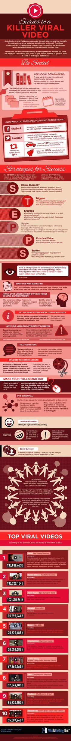 Secret to a Killer Viral Video #infographic