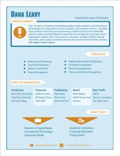 Digital Media Infographic Resume | Brooklyn Resume Studio | #resumes #career