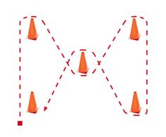 Image result for cone agility drills