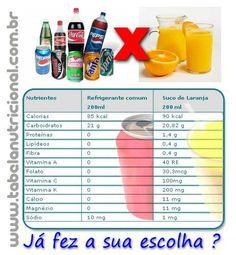 Refrigerante e suco