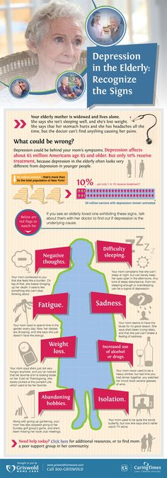 DEPRESSION IN THE ELDERLY INFOGRAPHIC   New Visions Healthcare Blog - www.healthcoverageally.com