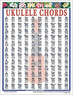 Walrus Productions Ukulele Chord Mini Chart