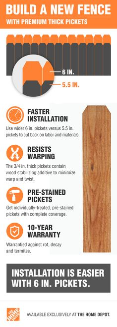 Boost curb appeal and privacy with new Alta Premium Treated Dog Ear Fence Pickets. The wider design allows you to cut down on materials and provides for faster installation. The thicker pickets and end-waxed treatment provide a longer-lasting material, so