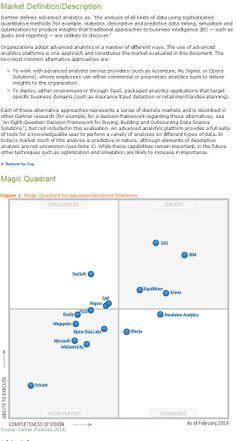 Gartner Magic Quadrant for Advanced Analytics Platforms - 2014 Data Science, Computer Science, Business Technology, Business Intelligence, Definitions, Platforms, Insight, Magic, Marketing
