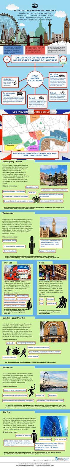 Guía de los Barrios de Londres #infographic #infografía