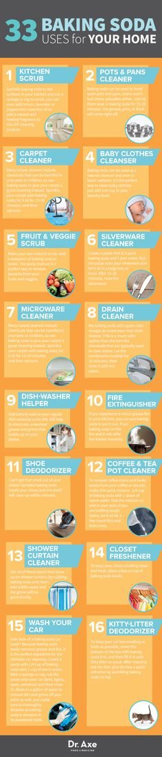 33 Surprising Baking Soda Uses & Remedies – Dr. Axe - Natural Home Cleaning Cleaners Homemade, Diy Cleaners, Handy Gadgets, Limpieza Natural, Baking Soda Uses, Baking Soda For Cleaning, Kitchen Cleaning, Natural Cleaners, Cleaning Tips