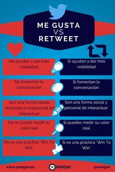 Me-Gusta-vs-Retweet-en-twitter-infografia