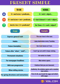 Verb Tenses: English Tenses Chart with Useful Rules & Examples - 7 E S L Tenses Rules, English Grammar Tenses, Teaching English Grammar, English Grammar Worksheets, Verb Tenses, English Vocabulary Words, Learn English Words, English Language Learning, English Lessons