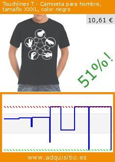 Touchlines T - Camiseta para hombre, tamaño XXXL, color negro (Sports Apparel). Baja 51%! Precio actual 10,61 €, el precio anterior fue de 21,79 €. http://www.adquisitio.es/touchlines/t-camiseta-hombre-tama%C3%B1o-336