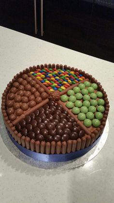 Chocolate Cake with Mint Aero's, Minstrels, M&M's & Smarties.