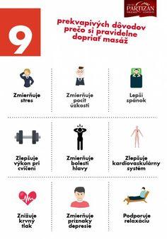 Výhody masáže Wellness, Map, Location Map, Maps