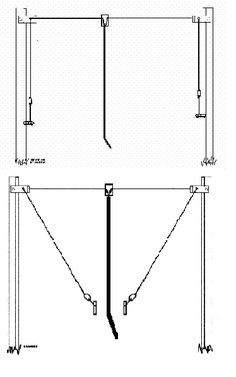 Understanding Antennas For the Non-technical Ham by - An online Book! Electrical Engineering Quotes, Electrical Projects, Make Beer At Home, Dipole Antenna, Ham Radio Antenna, Survival Supplies, Beer Store, Home Brewing, Book