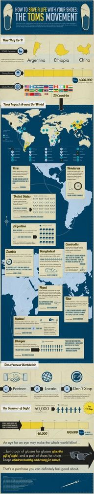 TOMS Shoes Infographic #Toms #Shopping #Shoes