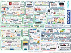 grupos-redes-sociales ¿Cuántas redes sociales existen?
