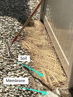 Lay down the membrane and add soil. This will create the base of your artificial grass. Laying Artificial Grass, Artificial Grass Installation, Artificial Turf, Turf Installation, Small Backyard Patio, Fire Pit Backyard, Backyard Ideas, Outdoor Pergola, Backyard Fences